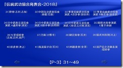 伝統武功協会発表会-2018_DVDメニュー_p3